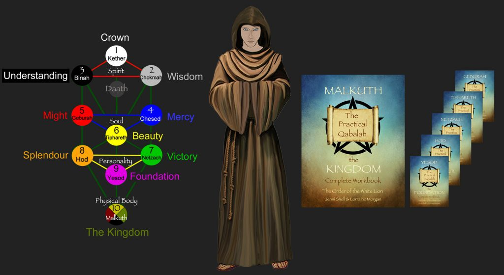Why Study Qabalah?